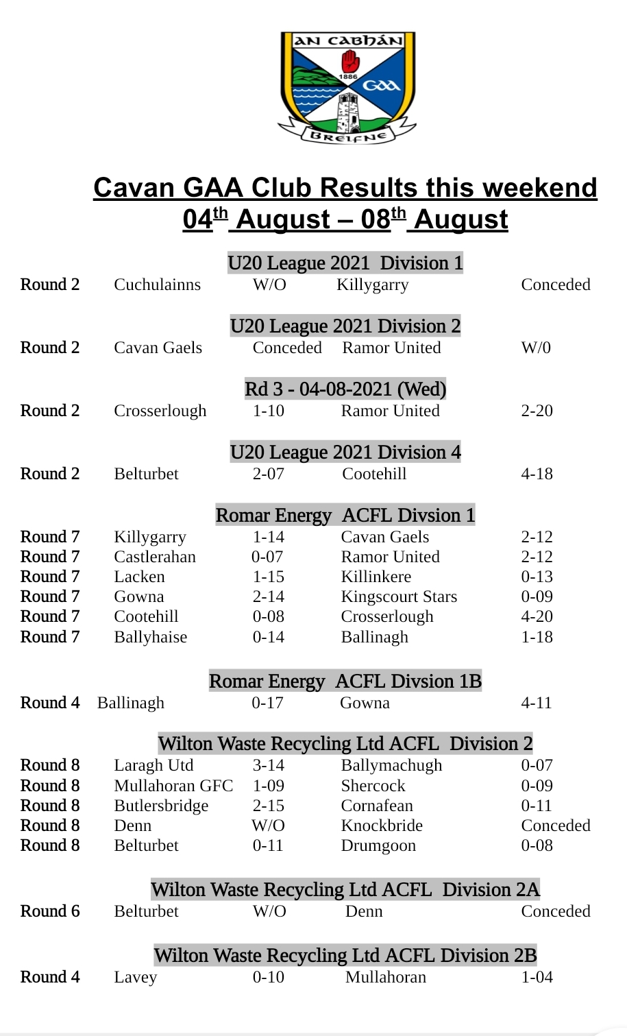 ACFL Results 08 August 2021