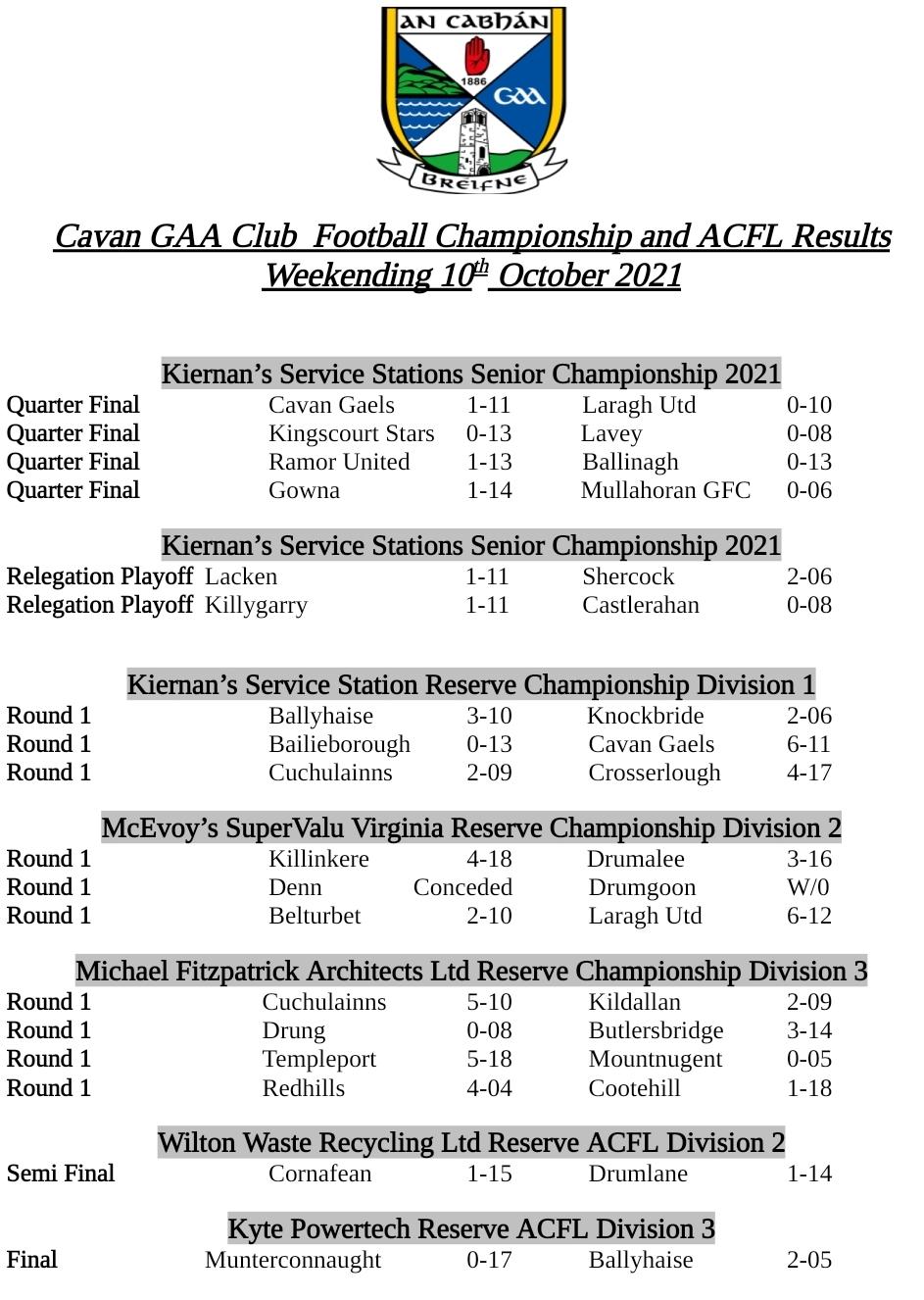 Cavan Gaa Club Results week ending 10/10/21