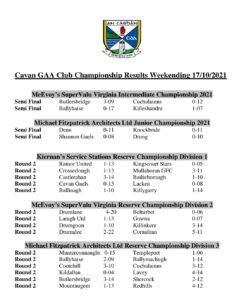 Cavan GAA Club Championship Results weekending 17/10/2021